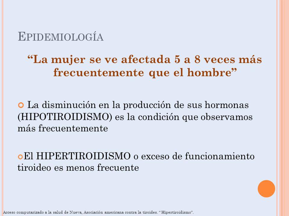 E PIDEMIOLOGÍA La mujer se ve afectada 5 a 8 veces más frecuentemente que el hombre La disminución en la producción de sus hormonas (HIPOTIROIDISMO) e