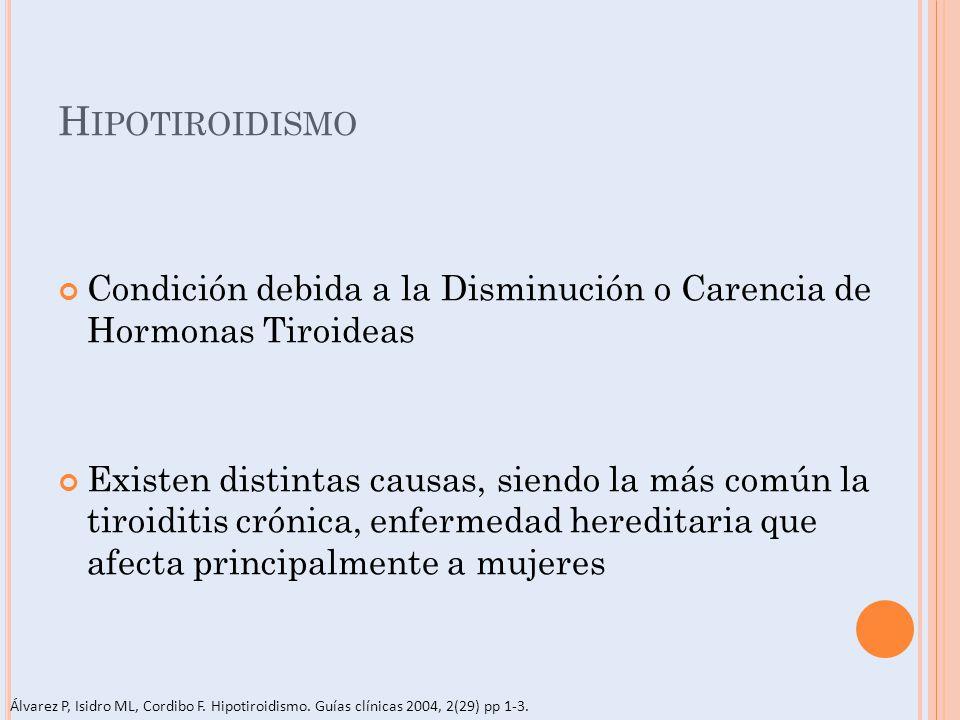 H IPOTIROIDISMO Condición debida a la Disminución o Carencia de Hormonas Tiroideas Existen distintas causas, siendo la más común la tiroiditis crónica