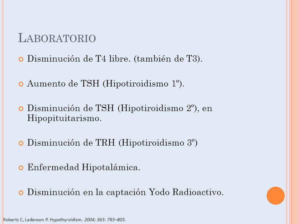 L ABORATORIO Disminución de T4 libre. (también de T3). Aumento de TSH (Hipotiroidismo 1º). Disminución de TSH (Hipotiroidismo 2º), en Hipopituitarismo