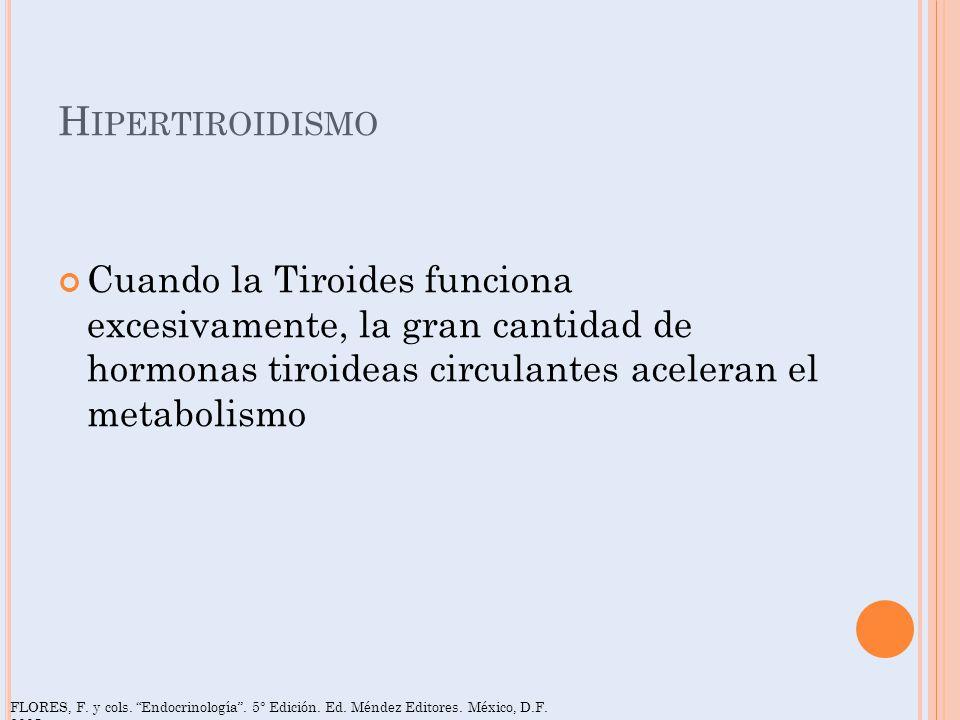 H IPERTIROIDISMO Cuando la Tiroides funciona excesivamente, la gran cantidad de hormonas tiroideas circulantes aceleran el metabolismo FLORES, F. y co