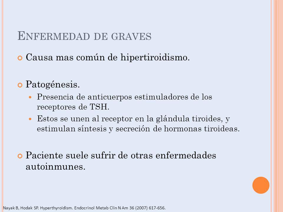 E NFERMEDAD DE GRAVES Causa mas común de hipertiroidismo. Patogénesis. Presencia de anticuerpos estimuladores de los receptores de TSH. Estos se unen