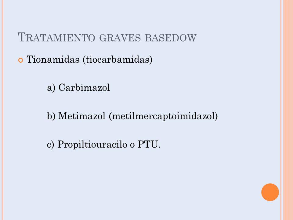 T RATAMIENTO GRAVES BASEDOW Tionamidas (tiocarbamidas) a) Carbimazol b) Metimazol (metilmercaptoimidazol) c) Propiltiouracilo o PTU.