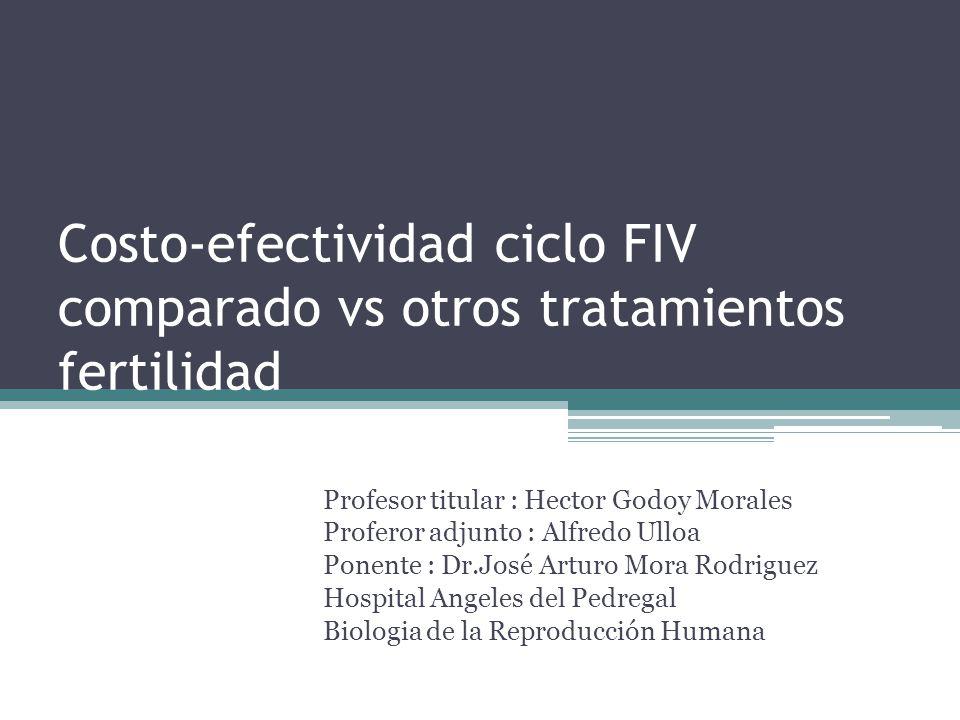 Costo-efectividad ciclo FIV comparado vs otros tratamientos fertilidad Profesor titular : Hector Godoy Morales Proferor adjunto : Alfredo Ulloa Ponent
