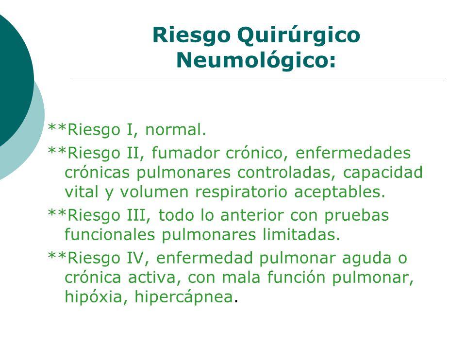 Riesgo Quirúrgico Neumológico: **Riesgo I, normal. **Riesgo II, fumador crónico, enfermedades crónicas pulmonares controladas, capacidad vital y volum