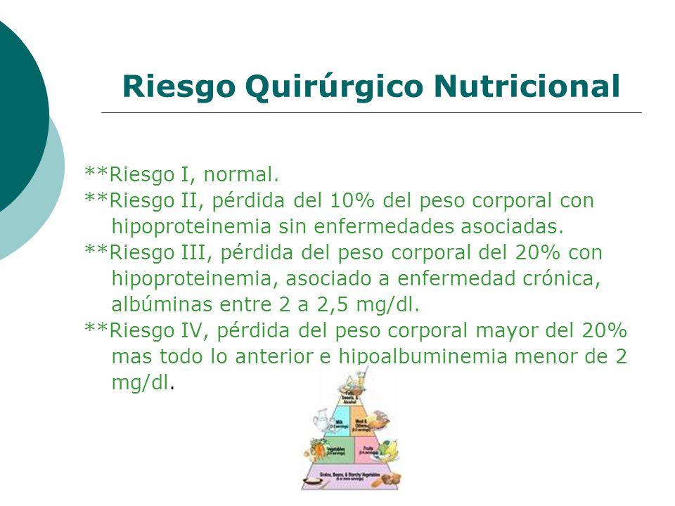 Riesgo Quirúrgico Nutricional **Riesgo I, normal. **Riesgo II, pérdida del 10% del peso corporal con hipoproteinemia sin enfermedades asociadas. **Rie