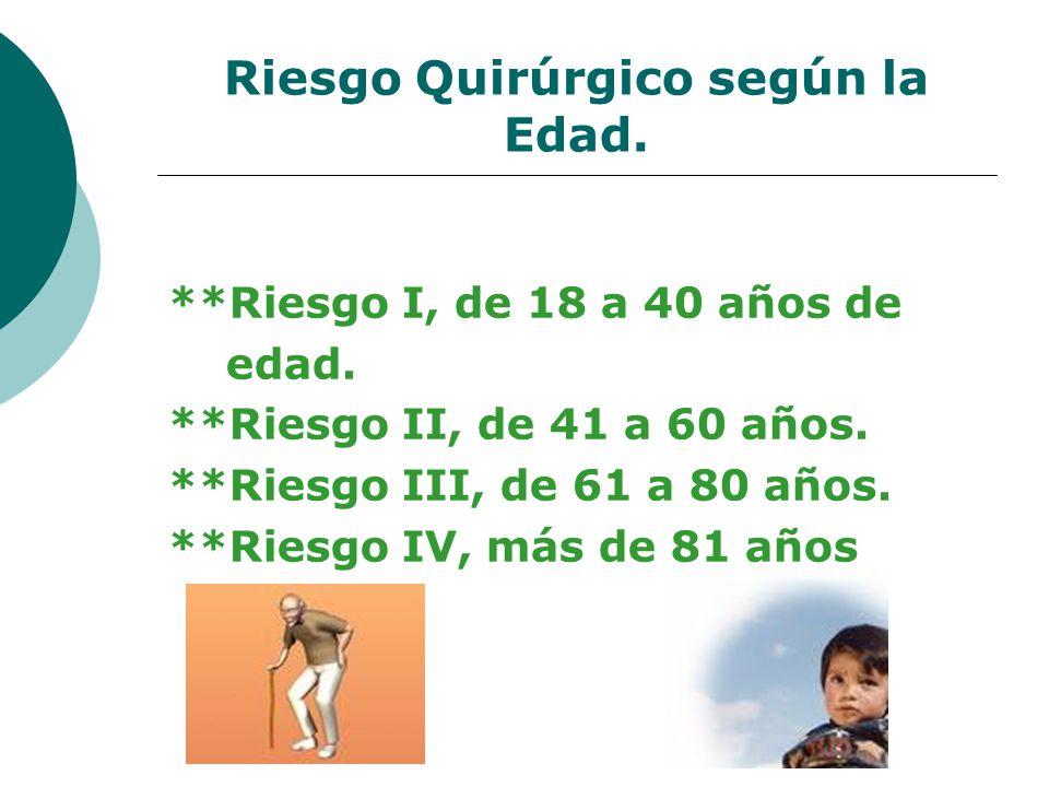 Riesgo Quirúrgico según la Edad. **Riesgo I, de 18 a 40 años de edad. **Riesgo II, de 41 a 60 años. **Riesgo III, de 61 a 80 años. **Riesgo IV, más de