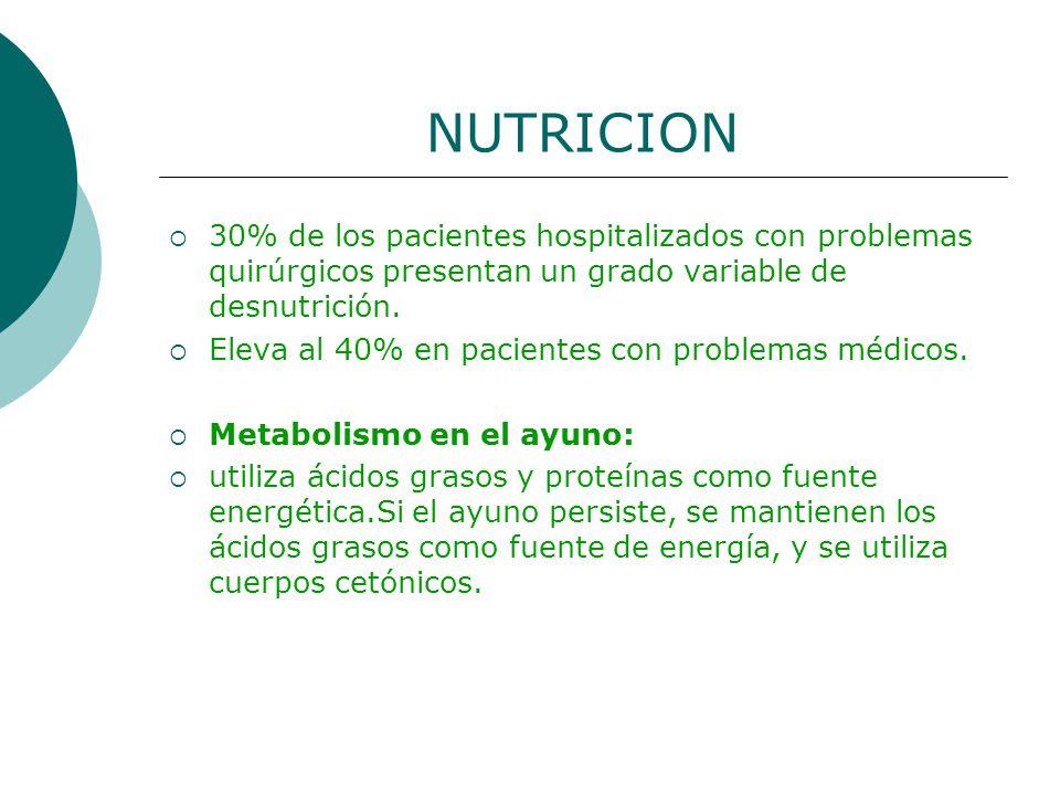 NUTRICION 30% de los pacientes hospitalizados con problemas quirúrgicos presentan un grado variable de desnutrición. Eleva al 40% en pacientes con pro