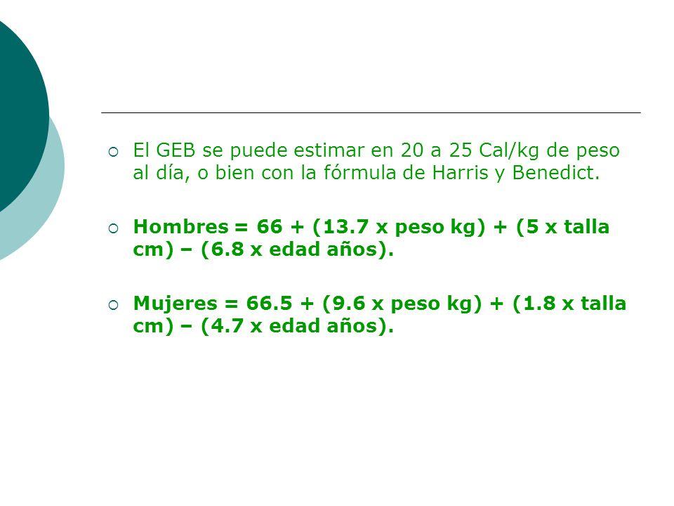 El GEB se puede estimar en 20 a 25 Cal/kg de peso al día, o bien con la fórmula de Harris y Benedict. Hombres = 66 + (13.7 x peso kg) + (5 x talla cm)