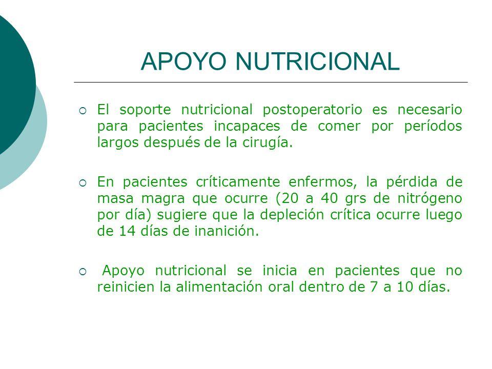 APOYO NUTRICIONAL El soporte nutricional postoperatorio es necesario para pacientes incapaces de comer por períodos largos después de la cirugía. En p