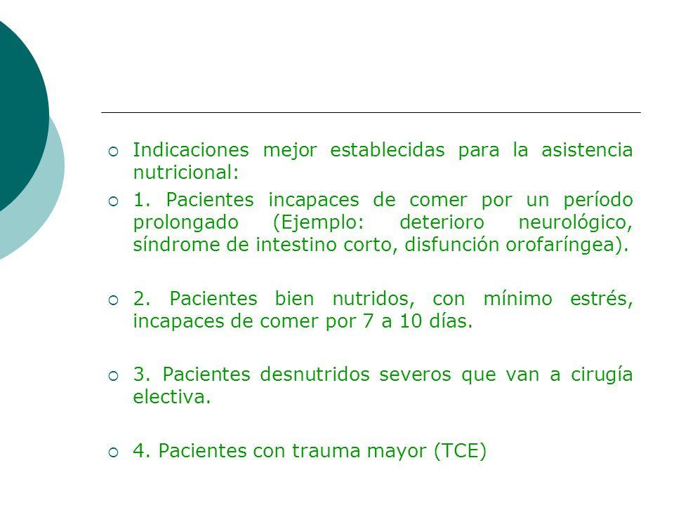 Indicaciones mejor establecidas para la asistencia nutricional: 1. Pacientes incapaces de comer por un período prolongado (Ejemplo: deterioro neurológ
