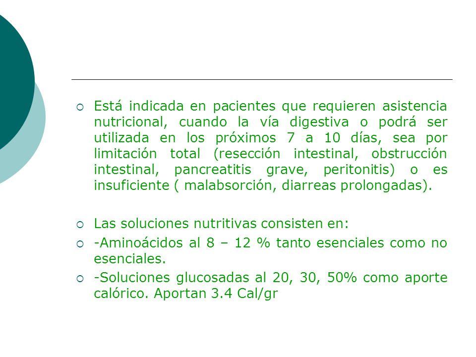 Está indicada en pacientes que requieren asistencia nutricional, cuando la vía digestiva o podrá ser utilizada en los próximos 7 a 10 días, sea por li