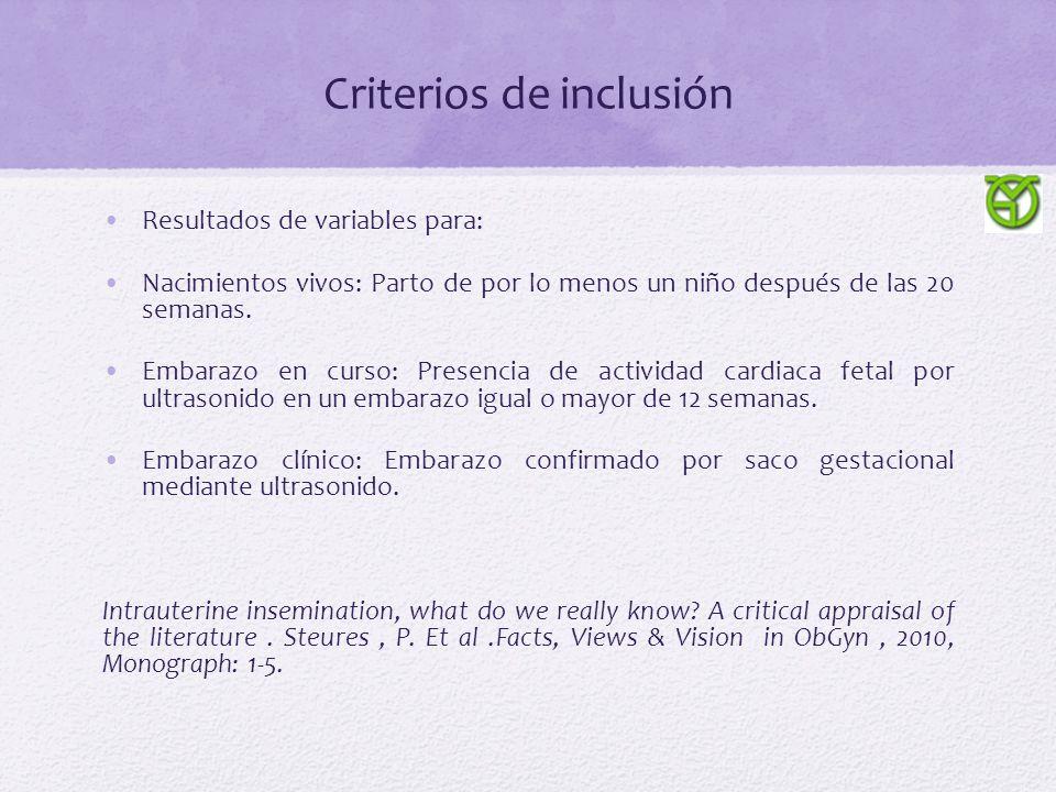 Criterios de inclusión Resultados de variables para: Nacimientos vivos: Parto de por lo menos un niño después de las 20 semanas.