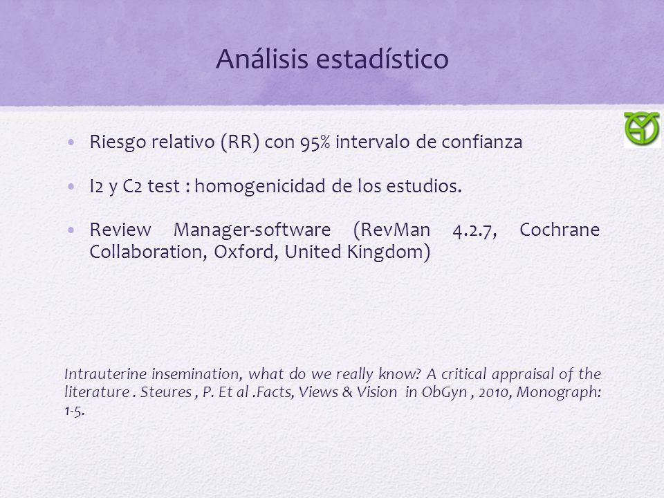 Análisis estadístico Riesgo relativo (RR) con 95% intervalo de confianza I2 y C2 test : homogenicidad de los estudios.