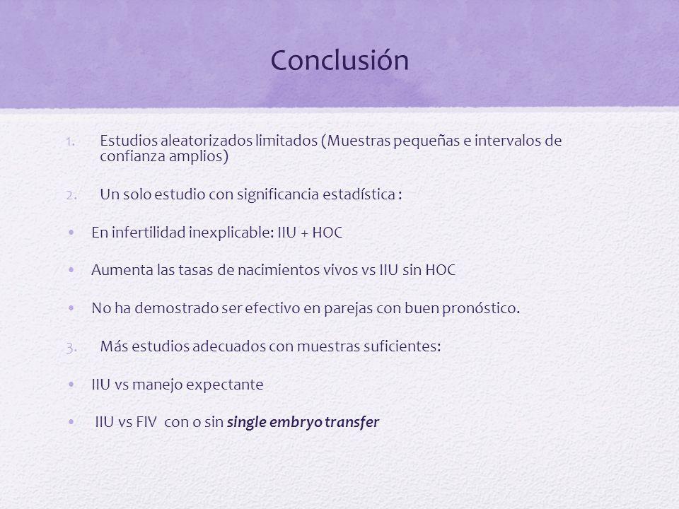 Conclusión 1.Estudios aleatorizados limitados (Muestras pequeñas e intervalos de confianza amplios) 2.Un solo estudio con significancia estadística : En infertilidad inexplicable: IIU + HOC Aumenta las tasas de nacimientos vivos vs IIU sin HOC No ha demostrado ser efectivo en parejas con buen pronóstico.