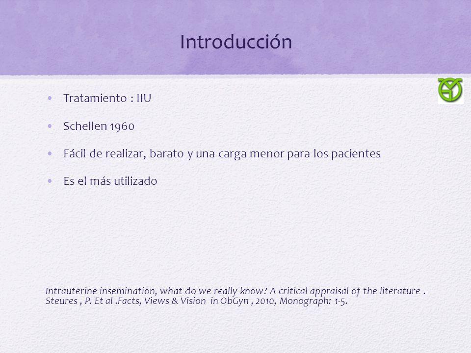 Introducción Tratamiento : IIU Schellen 1960 Fácil de realizar, barato y una carga menor para los pacientes Es el más utilizado Intrauterine insemination, what do we really know.