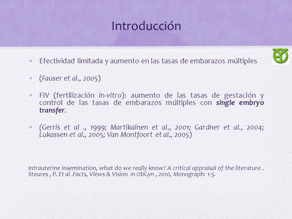 Introducción Efectividad limitada y aumento en las tasas de embarazos múltiples (Fauser et al., 2005) FIV (fertilización in-vitro): aumento de las tasas de gestación y control de las tasas de embarazos múltiples con single embryo transfer.