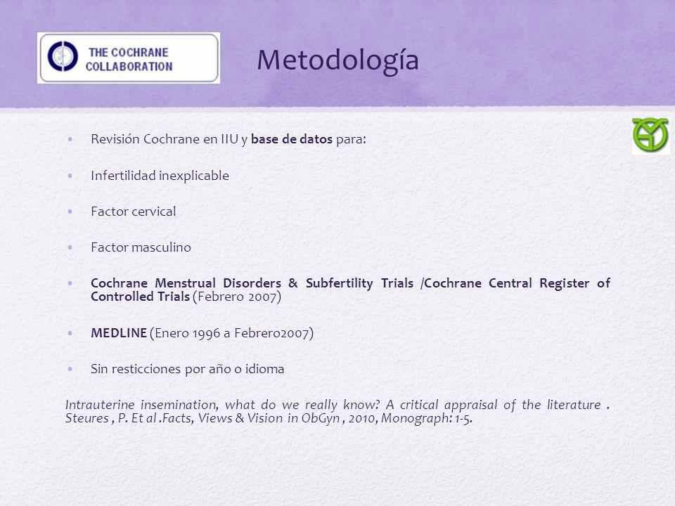Criterios de inclusión Parejas con diagnóstico de infertilidad : Un año de relaciones sin protección y sin embarazo.