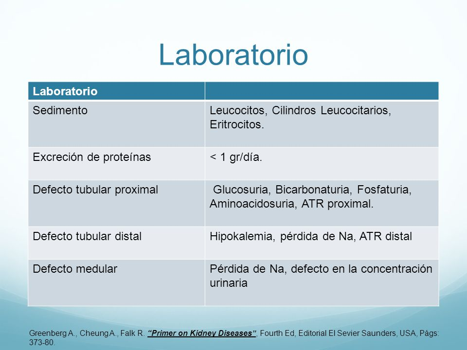 Laboratorio SedimentoLeucocitos, Cilindros Leucocitarios, Eritrocitos. Excreción de proteínas< 1 gr/día. Defecto tubular proximal Glucosuria, Bicarbon