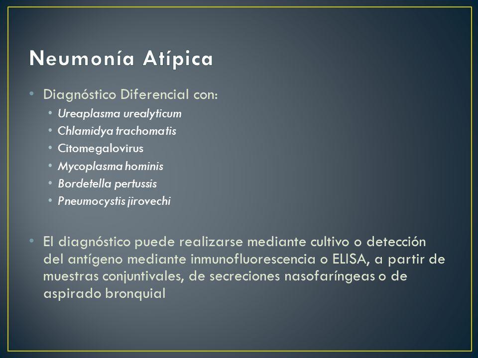 Diagnóstico Diferencial con: Ureaplasma urealyticum Chlamidya trachomatis Citomegalovirus Mycoplasma hominis Bordetella pertussis Pneumocystis jirovec