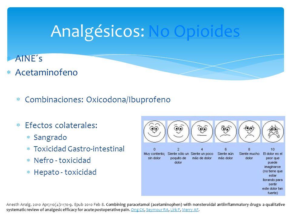 AINE´s Acetaminofeno Combinaciones: Oxicodona/Ibuprofeno Efectos colaterales: Sangrado Toxicidad Gastro-intestinal Nefro - toxicidad Hepato - toxicida