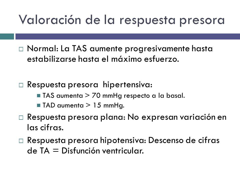 Valoración de la respuesta presora Normal: La TAS aumente progresivamente hasta estabilizarse hasta el máximo esfuerzo. Respuesta presora hipertensiva