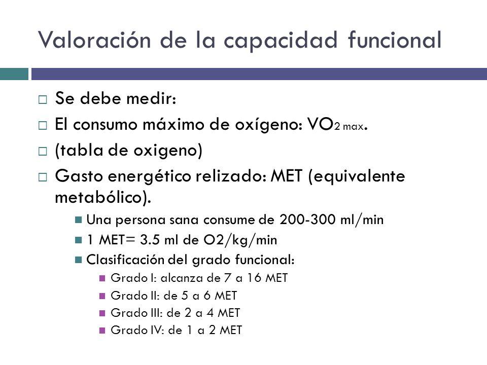 Valoración de la capacidad funcional Se debe medir: El consumo máximo de oxígeno: VO 2 max. (tabla de oxigeno) Gasto energético relizado: MET (equival