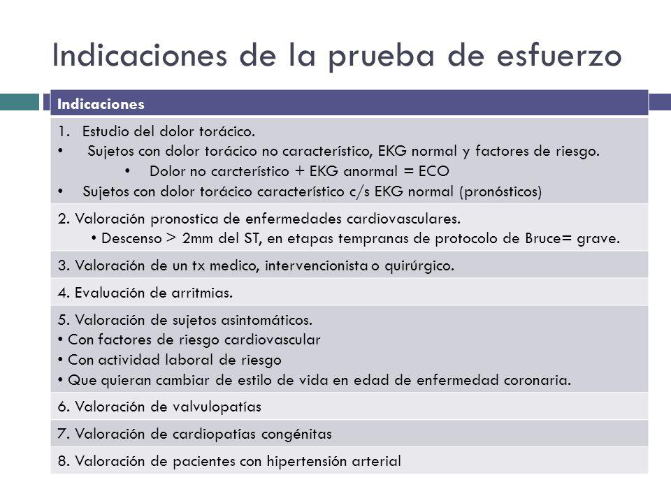 Indicaciones de la prueba de esfuerzo Indicaciones 1.Estudio del dolor torácico. Sujetos con dolor torácico no característico, EKG normal y factores d