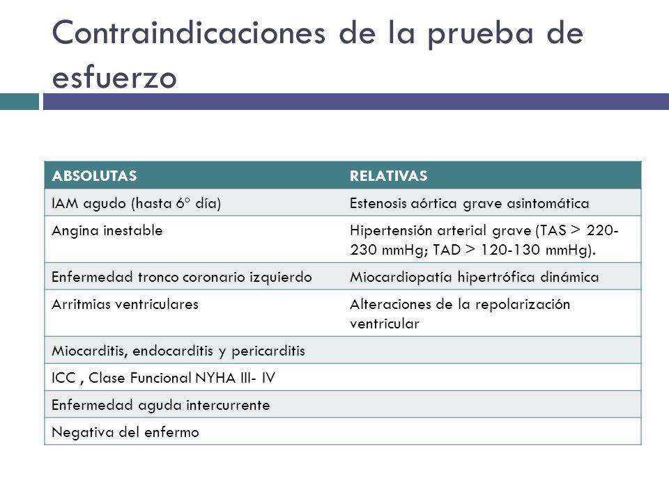 Contraindicaciones de la prueba de esfuerzo ABSOLUTASRELATIVAS IAM agudo (hasta 6º día)Estenosis aórtica grave asintomática Angina inestableHipertensi