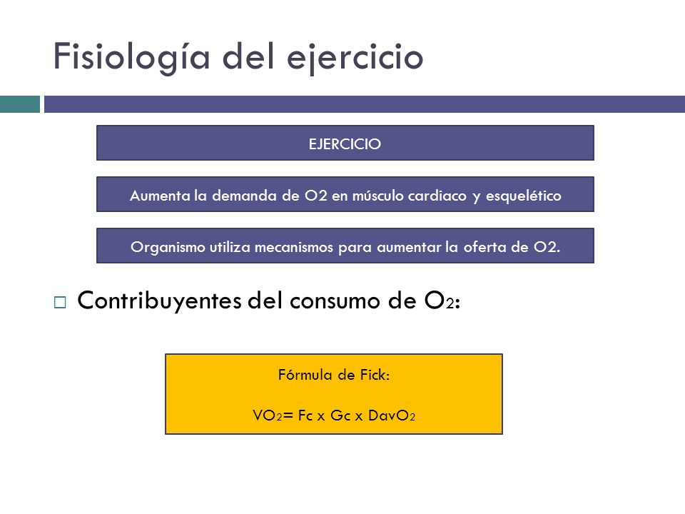 Fisiología del ejercicio Contribuyentes del consumo de O 2 : EJERCICIO Aumenta la demanda de O2 en músculo cardiaco y esquelético Organismo utiliza me