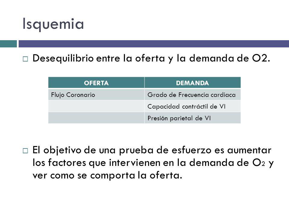 Isquemia Desequilibrio entre la oferta y la demanda de O2. El objetivo de una prueba de esfuerzo es aumentar los factores que intervienen en la demand