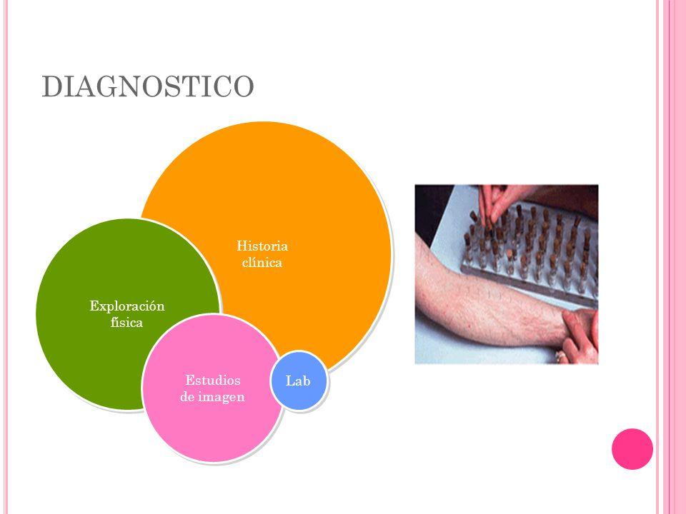 DIAGNOSTICO Historia clínica Historia clínica Exploración física Exploración física Estudios de imagen Estudios de imagen Lab