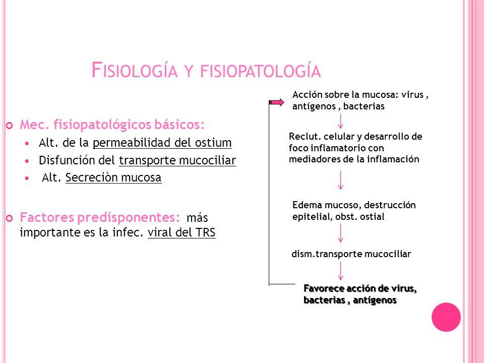 F ISIOLOGÍA Y FISIOPATOLOGÍA Mec. fisiopatológicos básicos: Alt.