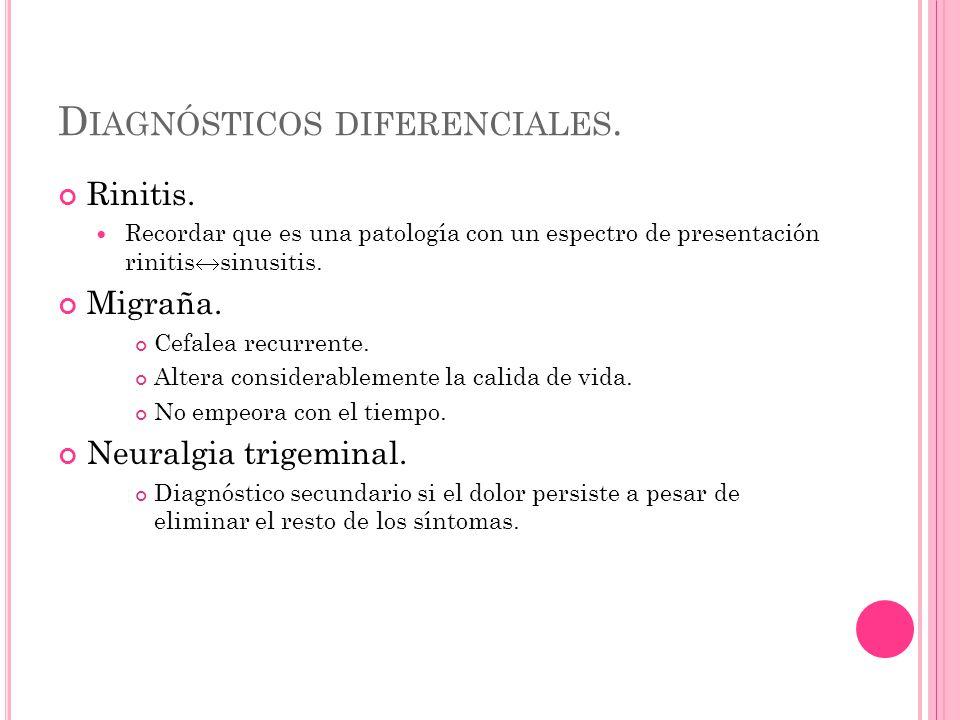 D IAGNÓSTICOS DIFERENCIALES. Rinitis.