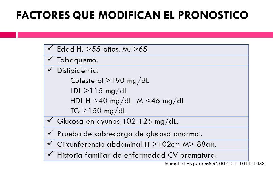 FACTORES QUE MODIFICAN EL PRONOSTICO Edad H: >55 años, M: >65 Tabaquismo. Dislipidemia. Colesterol >190 mg/dL LDL >115 mg/dL HDL H <40 mg/dL M <46 mg/
