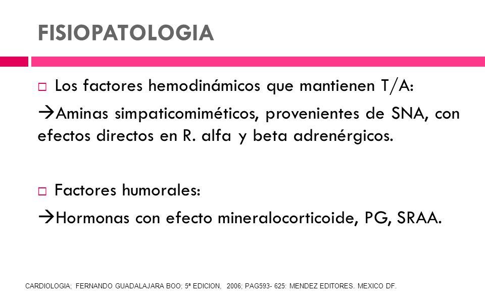 FISIOPATOLOGIA Los factores hemodinámicos que mantienen T/A: Aminas simpaticomiméticos, provenientes de SNA, con efectos directos en R. alfa y beta ad