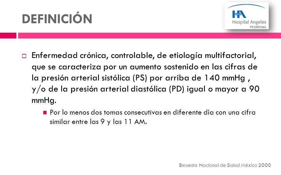 DEFINICIÓN Enfermedad crónica, controlable, de etiología multifactorial, que se caracteriza por un aumento sostenido en las cifras de la presión arter