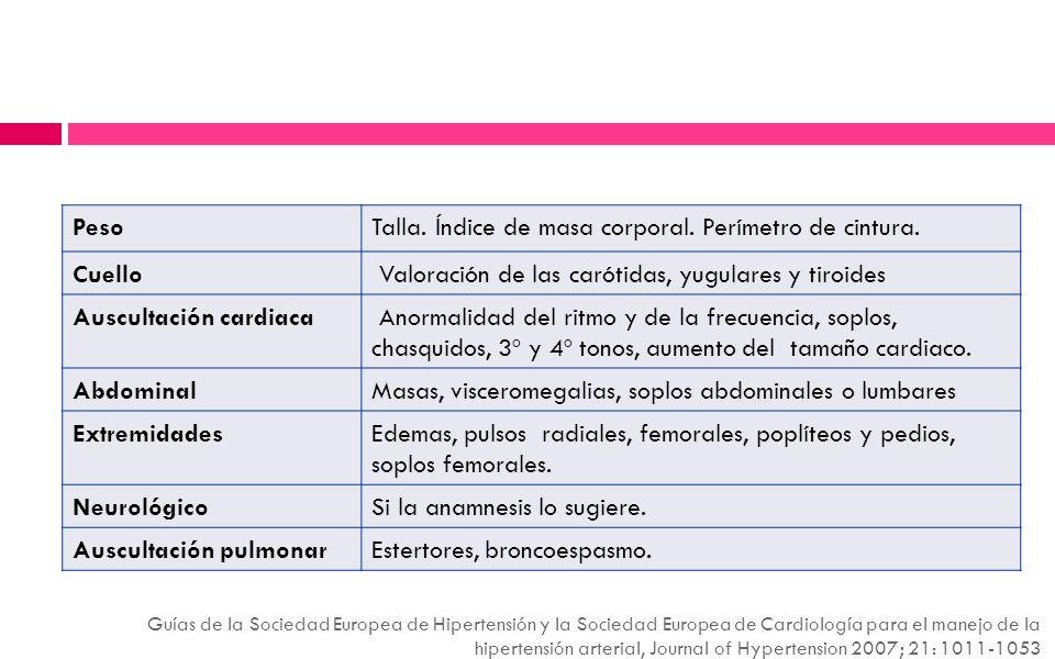 PesoTalla. Índice de masa corporal. Perímetro de cintura. Cuello Valoración de las carótidas, yugulares y tiroides Auscultación cardiaca Anormalidad d