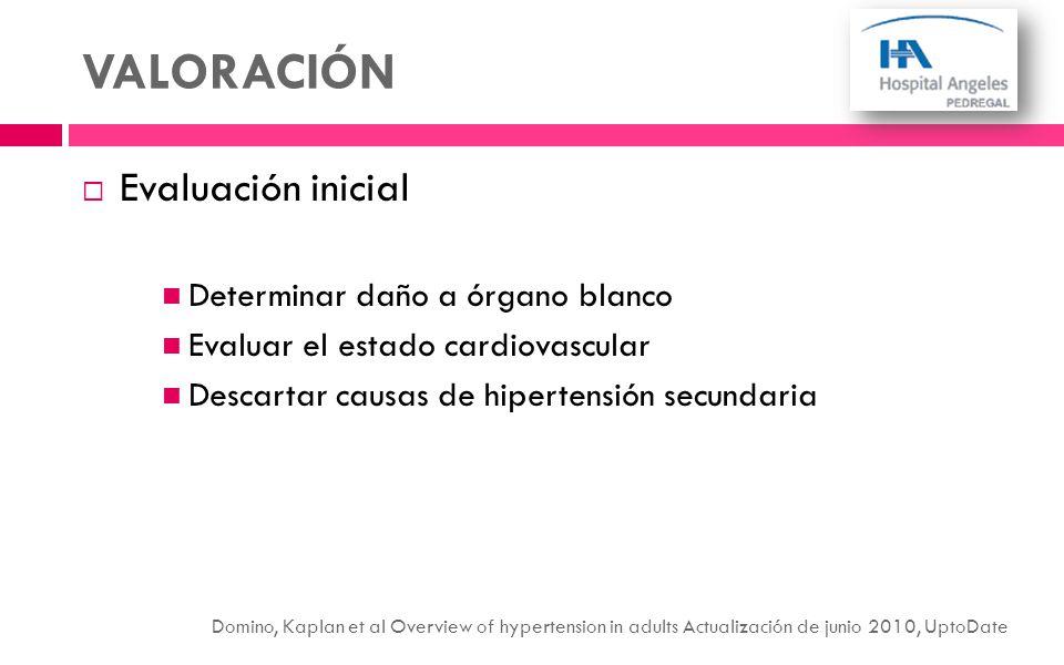 Evaluación inicial Determinar daño a órgano blanco Evaluar el estado cardiovascular Descartar causas de hipertensión secundaria VALORACIÓN Domino, Kap