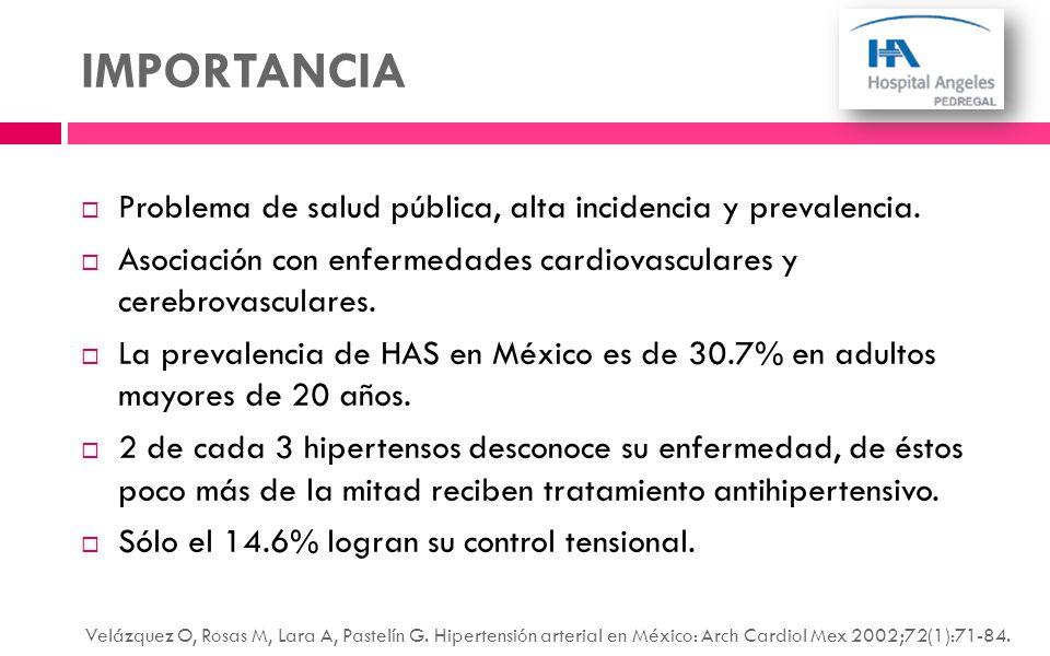 IMPORTANCIA Problema de salud pública, alta incidencia y prevalencia. Asociación con enfermedades cardiovasculares y cerebrovasculares. La prevalencia