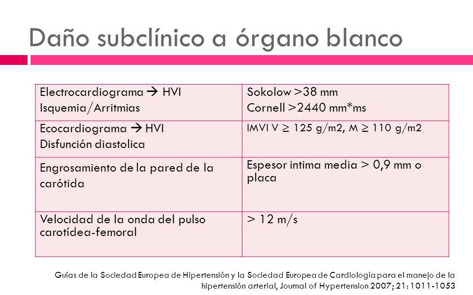 Daño subclínico a órgano blanco Electrocardiograma HVI Isquemia/Arritmias Sokolow >38 mm Cornell >2440 mm*ms Ecocardiograma HVI Disfunción diastolica