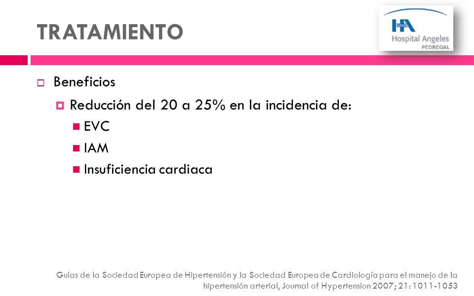 Beneficios Reducción del 20 a 25% en la incidencia de: EVC IAM Insuficiencia cardiaca TRATAMIENTO Guías de la Sociedad Europea de Hipertensión y la So