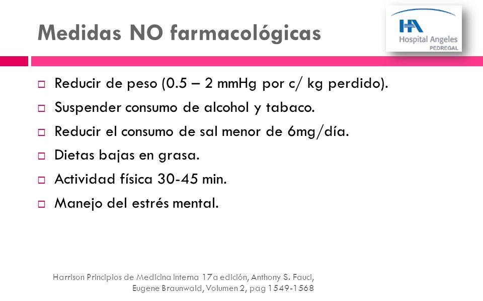 Medidas NO farmacológicas Reducir de peso (0.5 – 2 mmHg por c/ kg perdido). Suspender consumo de alcohol y tabaco. Reducir el consumo de sal menor de
