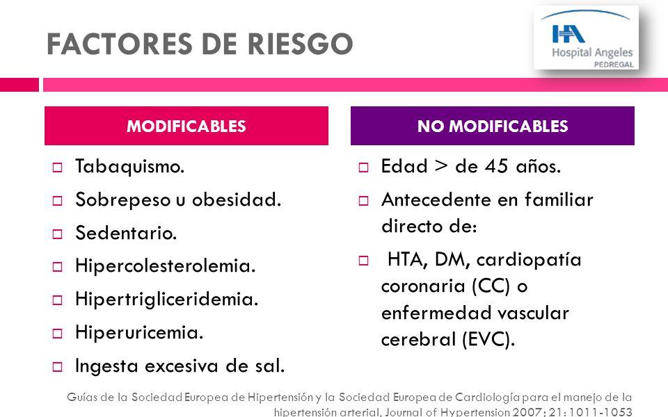 FACTORES DE RIESGO Tabaquismo. Sobrepeso u obesidad. Sedentario. Hipercolesterolemia. Hipertrigliceridemia. Hiperuricemia. Ingesta excesiva de sal. Ed