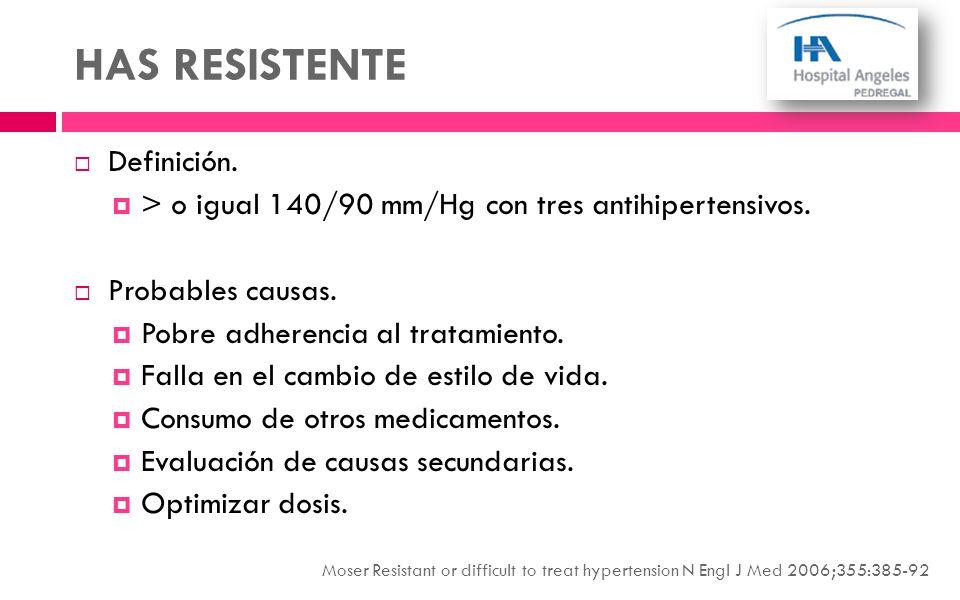 Definición. > o igual 140/90 mm/Hg con tres antihipertensivos. Probables causas. Pobre adherencia al tratamiento. Falla en el cambio de estilo de vida