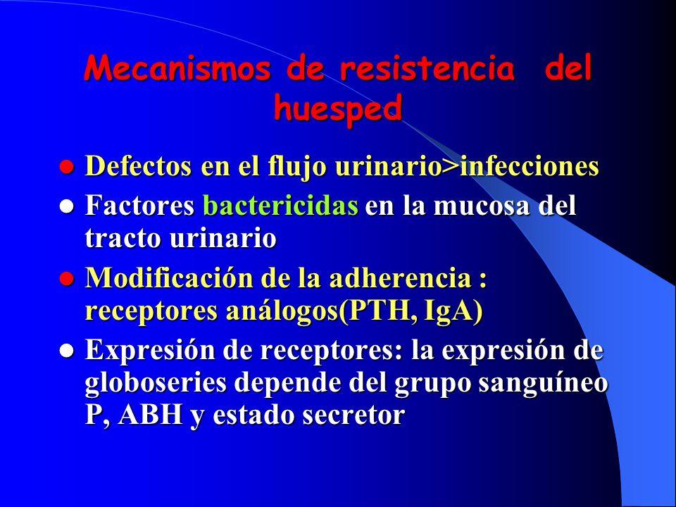 Mecanismos de resistencia del huesped Defectos en el flujo urinario>infecciones Defectos en el flujo urinario>infecciones Factores bactericidas en la