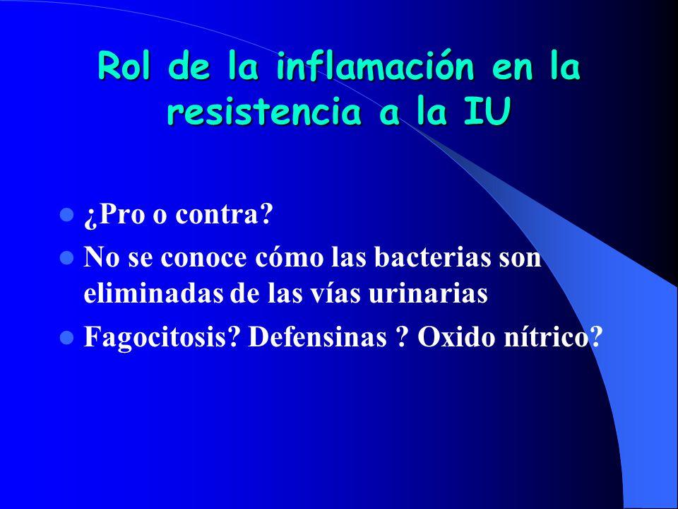 Rol de la inflamación en la resistencia a la IU ¿Pro o contra? No se conoce cómo las bacterias son eliminadas de las vías urinarias Fagocitosis? Defen