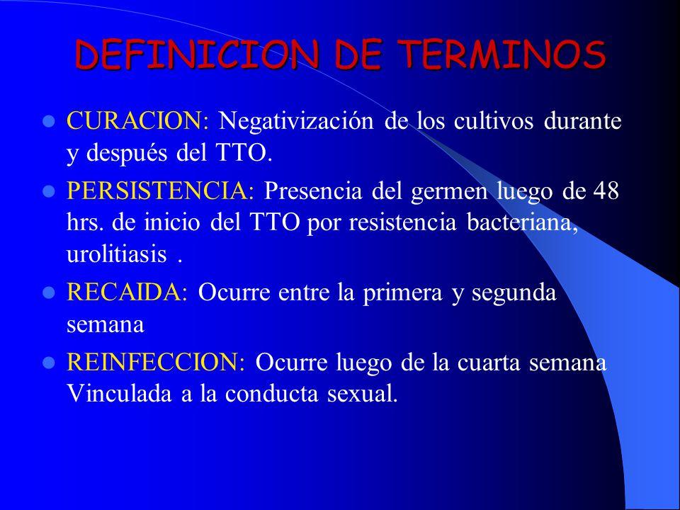 DEFINICION DE TERMINOS CURACION: Negativización de los cultivos durante y después del TTO. PERSISTENCIA: Presencia del germen luego de 48 hrs. de inic