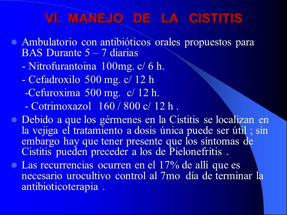 VI. MANEJO DE LA CISTITIS Ambulatorio con antibióticos orales propuestos para BAS Durante 5 – 7 diarias - Nitrofurantoina 100mg. c/ 6 h. - Cefadroxilo