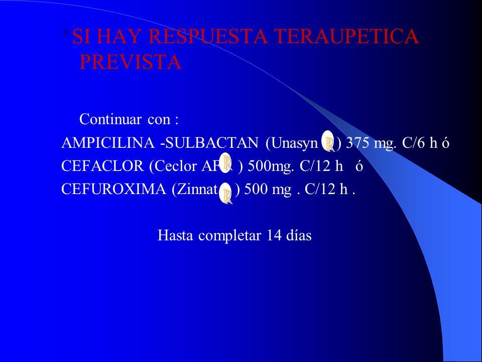 *SI HAY RESPUESTA TERAUPETICA PREVISTA Continuar con : AMPICILINA -SULBACTAN (Unasyn ) 375 mg. C/6 h ó CEFACLOR (Ceclor AF ) 500mg. C/12 h ó CEFUROXIM