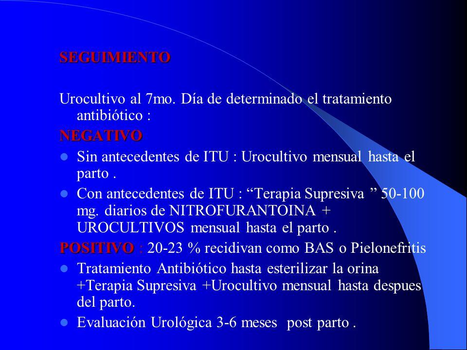 SEGUIMIENTO Urocultivo al 7mo. Día de determinado el tratamiento antibiótico :NEGATIVO Sin antecedentes de ITU : Urocultivo mensual hasta el parto. Co